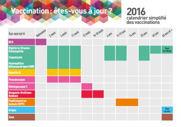 Calendrier vaccinal 2016